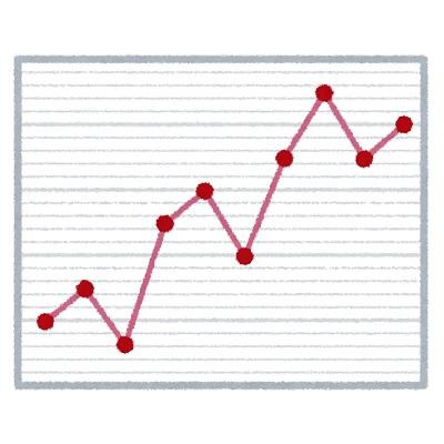 400折れ線グラフ 赤色.jpg