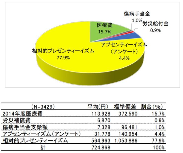 健康関連総コスト.jpg